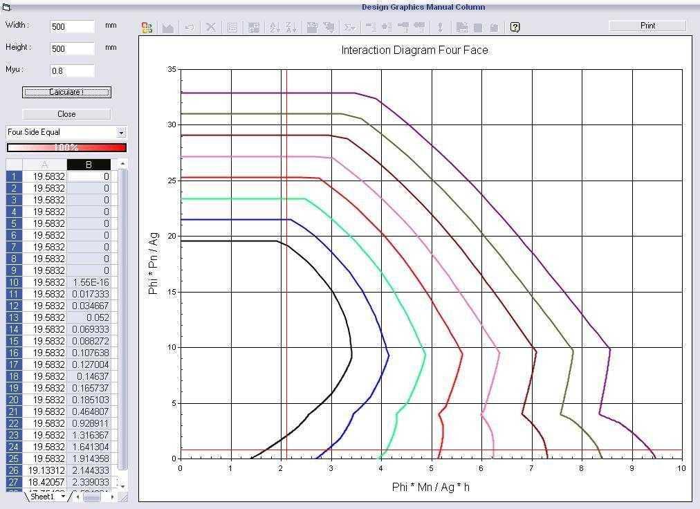 Design Of Rectangular Short Column With Four Side